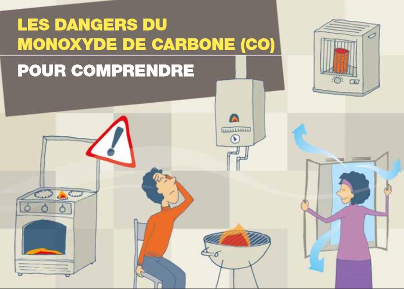 Danger intoxications Monoxyde de Carbone
